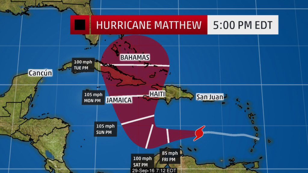 Trouble is on it's way... Hurricane Matthew!